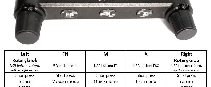 Custom User Input options for SteFly™ Rotary Module